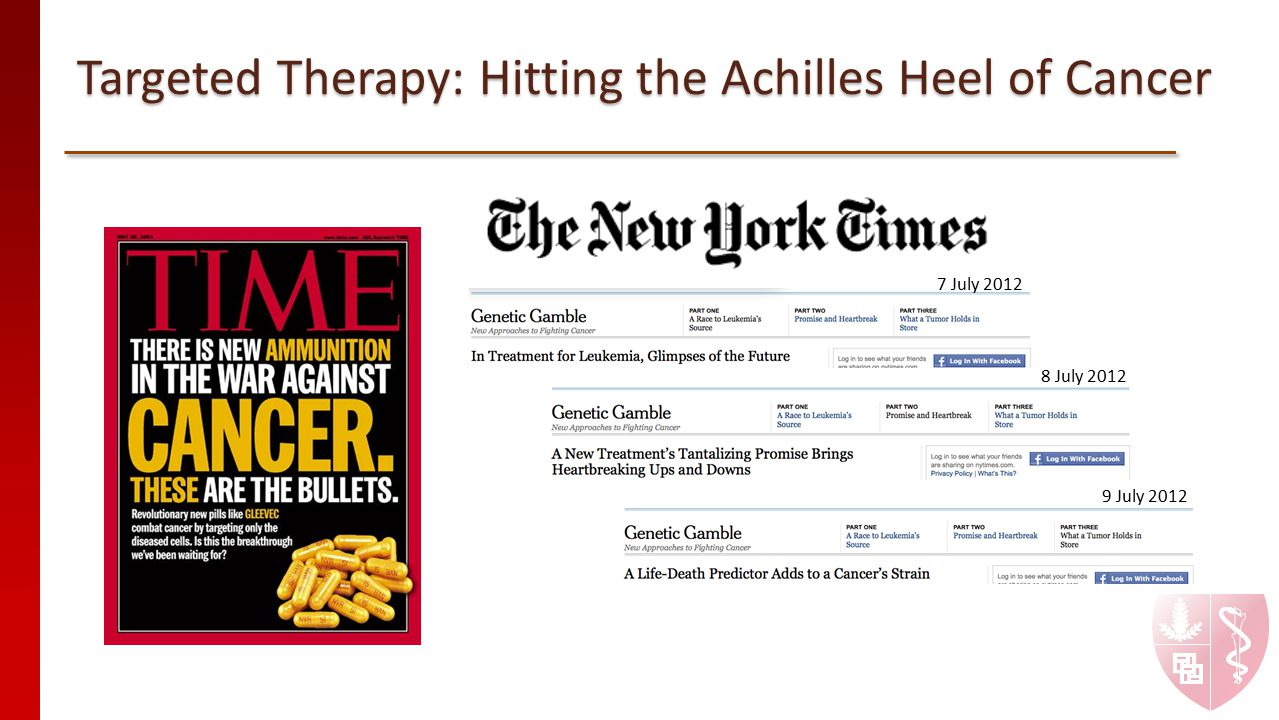 Targeted Therapy: Hitting the Achilles Heel of Cancer