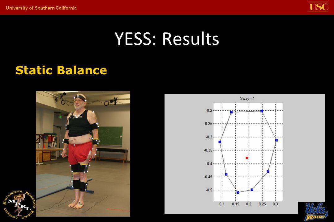 YESS: Results Static Balance