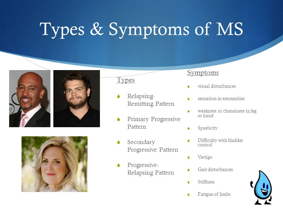 Types & Symptoms of MS Symptoms Types Relapsing- Remitting Pattern