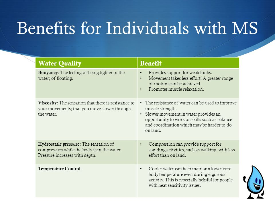 Benefits for Individuals with MS