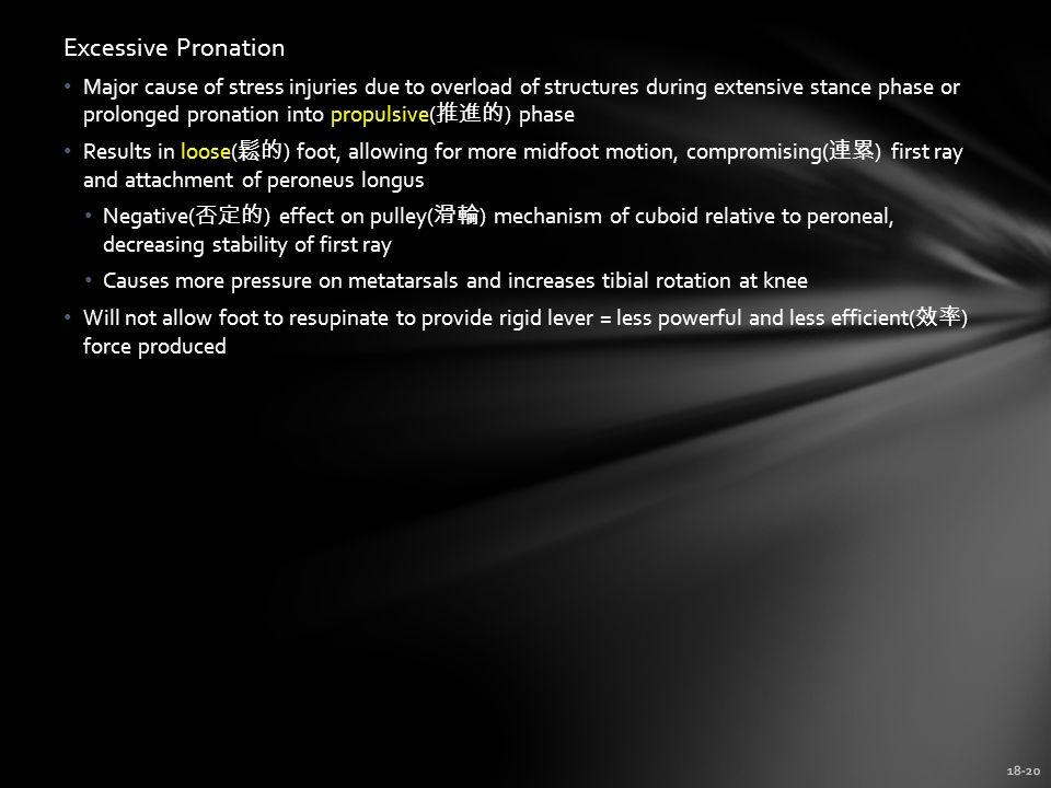 Excessive Pronation