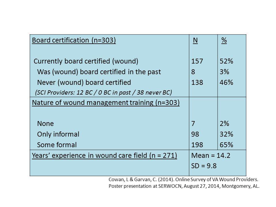 Board certification (n=303) Currently board certified (wound)