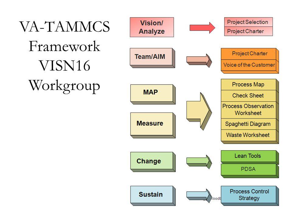 VA-TAMMCS Framework VISN16 Workgroup