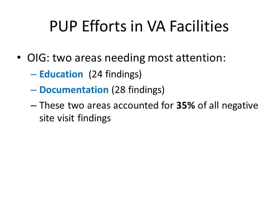 PUP Efforts in VA Facilities