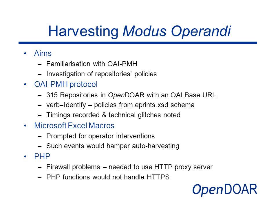 Harvesting Modus Operandi