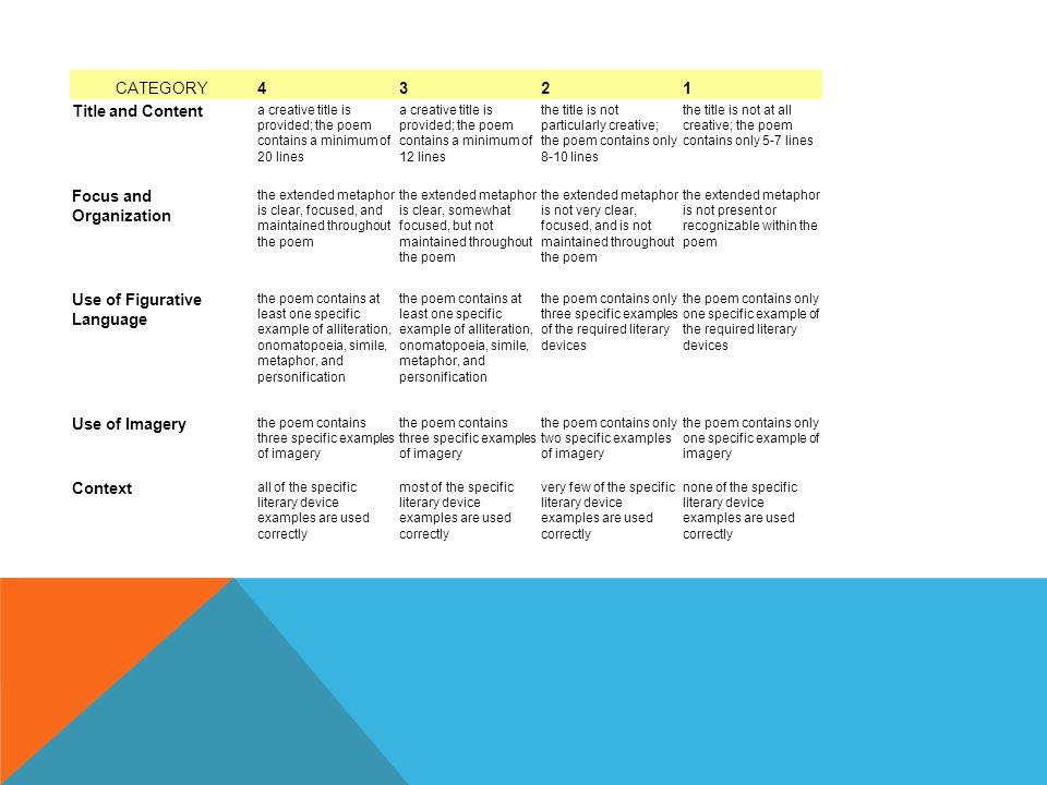 Focus and Organization