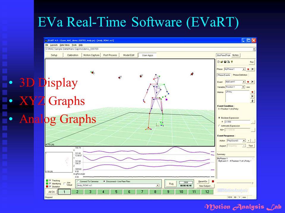 EVa Real-Time Software (EVaRT)