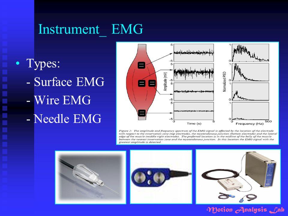 Instrument_ EMG Types: - Surface EMG - Wire EMG - Needle EMG