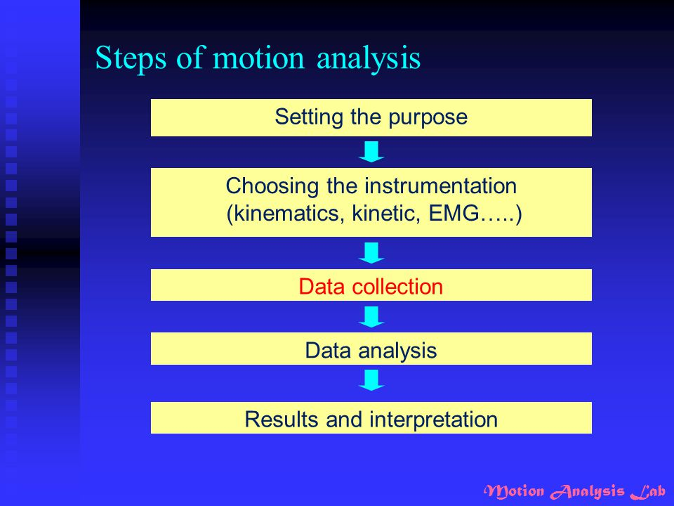 Steps of motion analysis