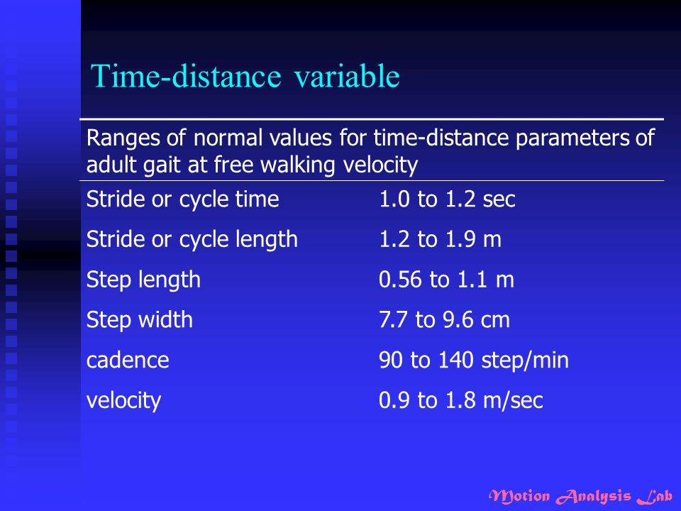 Time-distance variable