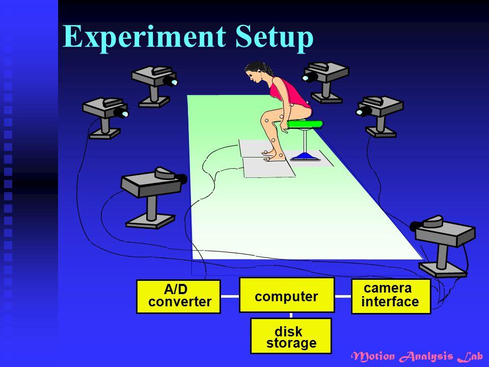 Experiment Setup A/D converter computer disk storage camera interface