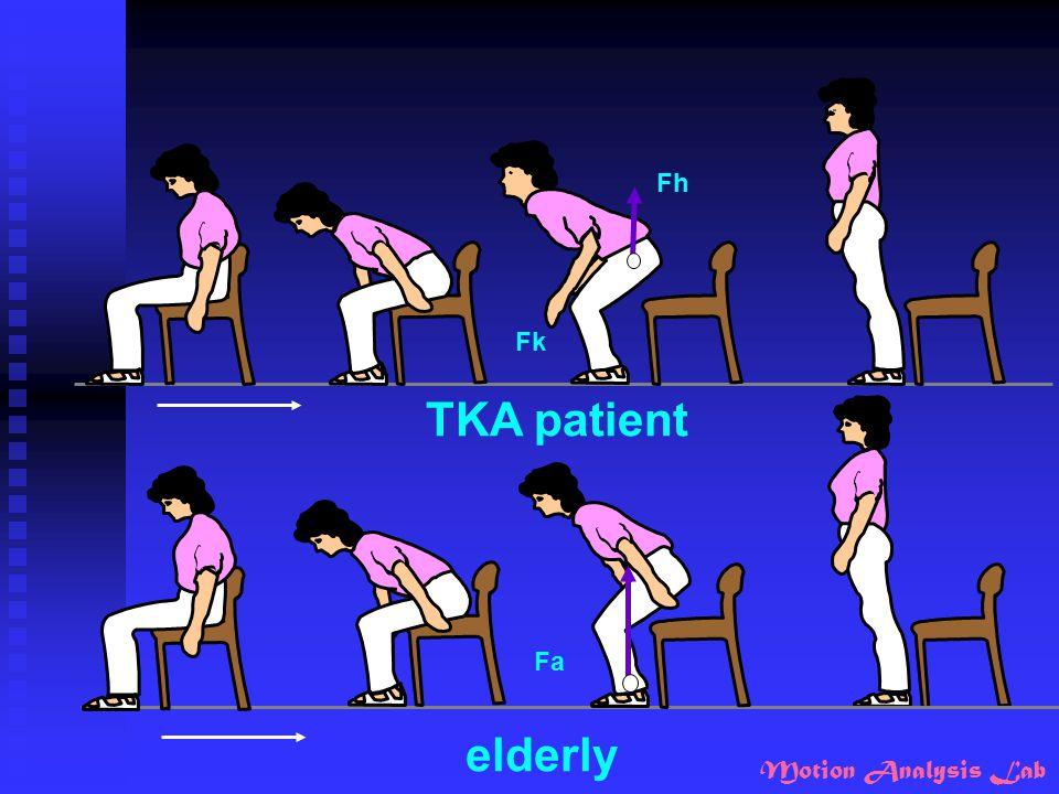 elderly TKA patient Fh Fk Fa