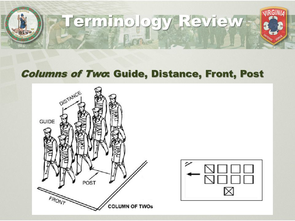 Terminology Review Columns of Two: Guide, Distance, Front, Post
