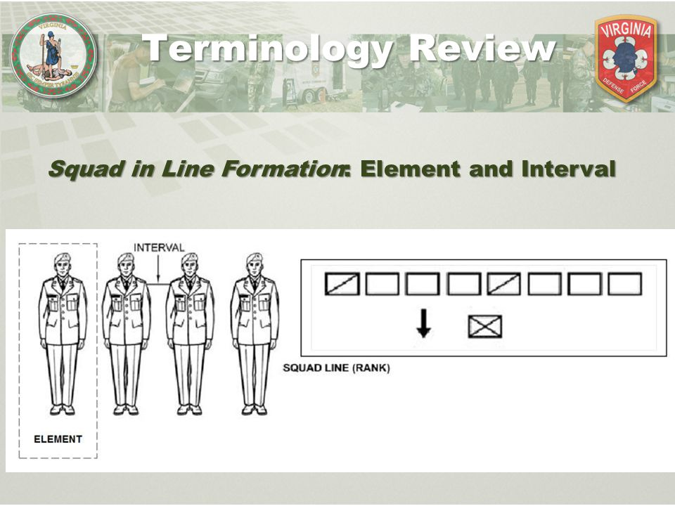Terminology Review Squad in Line Formation: Element and Interval