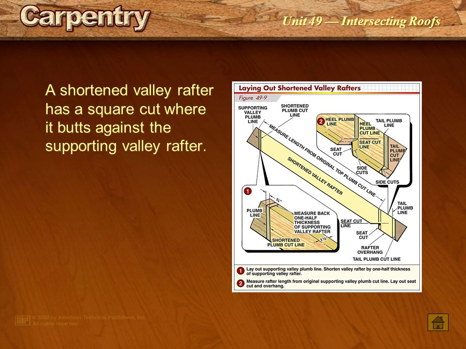 A shortened valley rafter has a square cut where it butts against the supporting valley rafter.