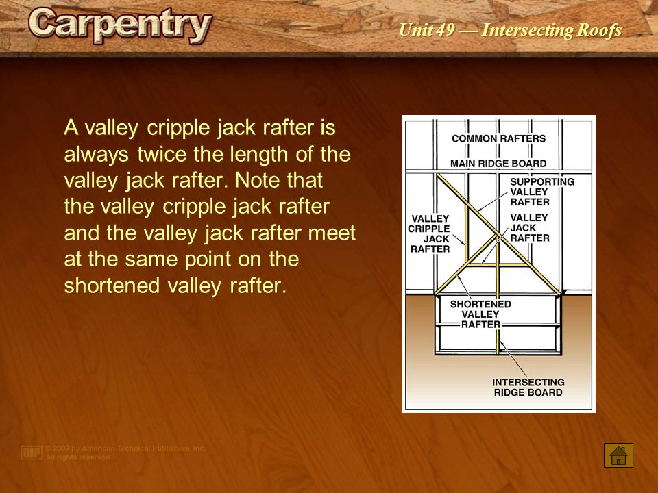 A valley cripple jack rafter is always twice the length of the valley jack rafter. Note that the valley cripple jack rafter and the valley jack rafter meet at the same point on the shortened valley rafter.