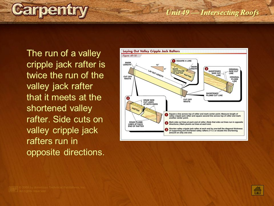 The run of a valley cripple jack rafter is twice the run of the valley jack rafter that it meets at the shortened valley rafter. Side cuts on valley cripple jack rafters run in opposite directions.