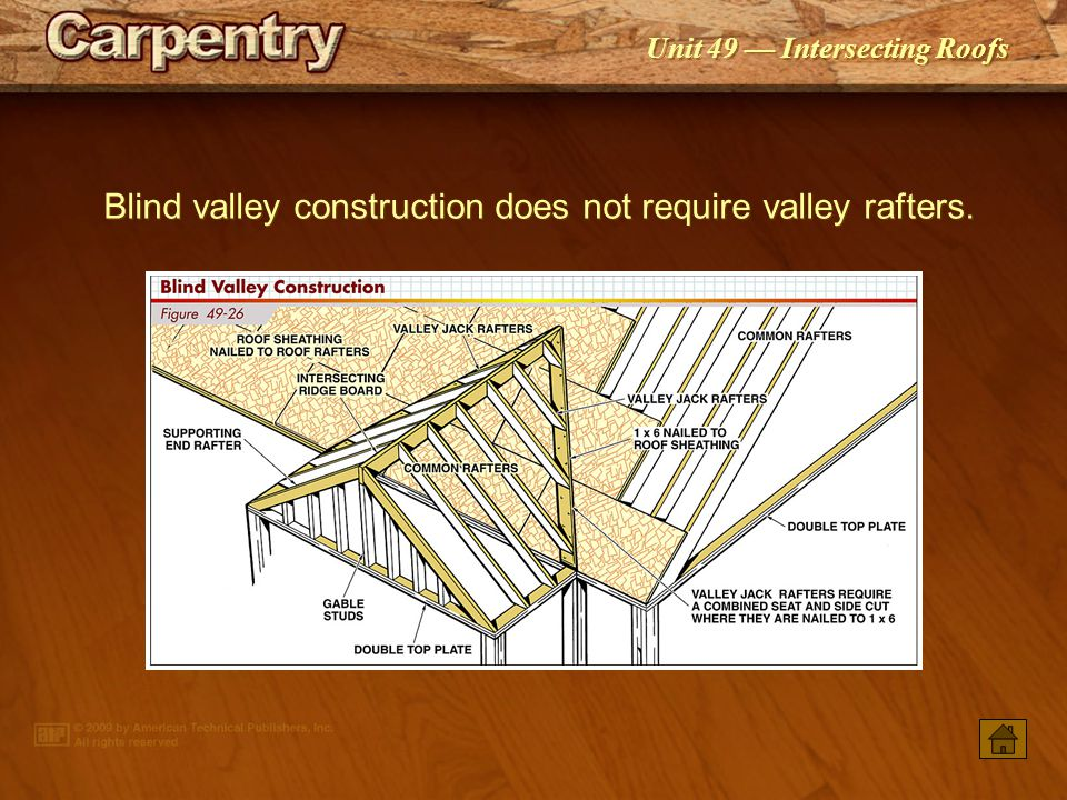 Blind valley construction does not require valley rafters.
