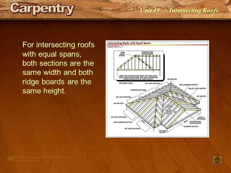 For intersecting roofs with equal spans, both sections are the same width and both ridge boards are the same height.