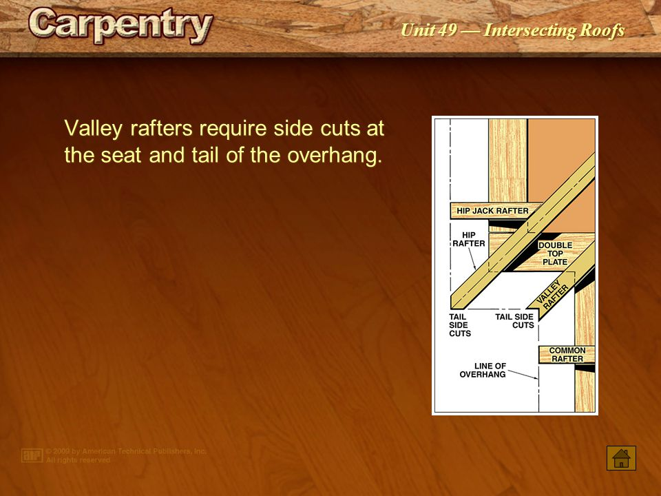 Valley rafters require side cuts at the seat and tail of the overhang.