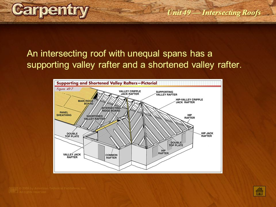 An intersecting roof with unequal spans has a supporting valley rafter and a shortened valley rafter.