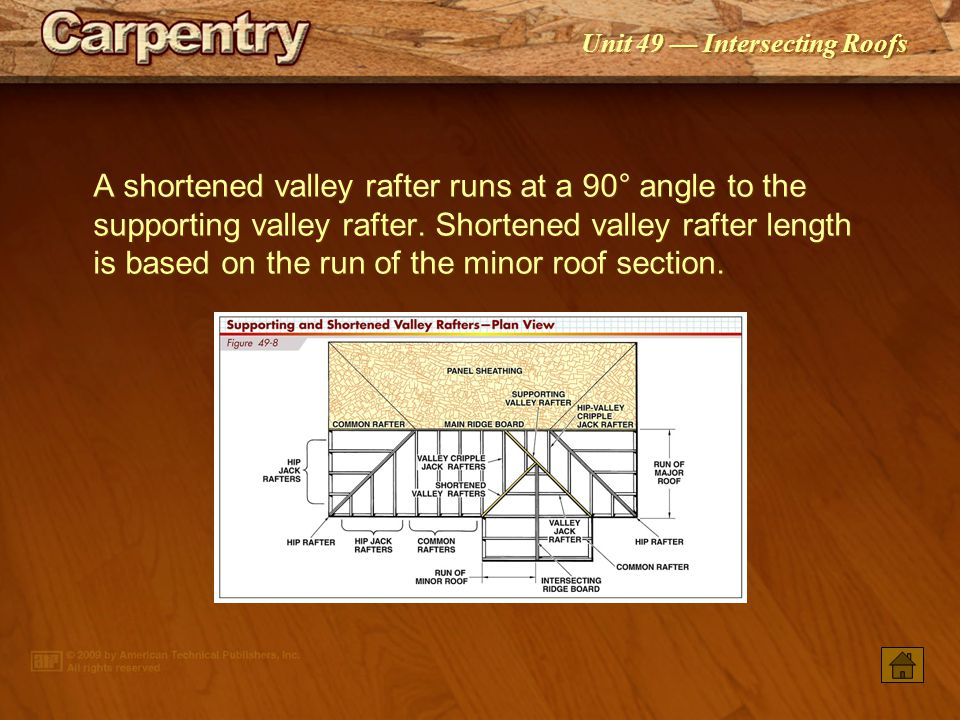 A shortened valley rafter runs at a 90° angle to the supporting valley rafter. Shortened valley rafter length is based on the run of the minor roof section.