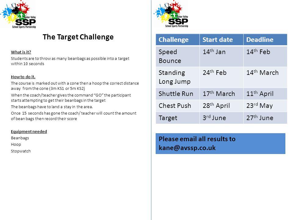The Target Challenge Challenge Start date Deadline Speed Bounce