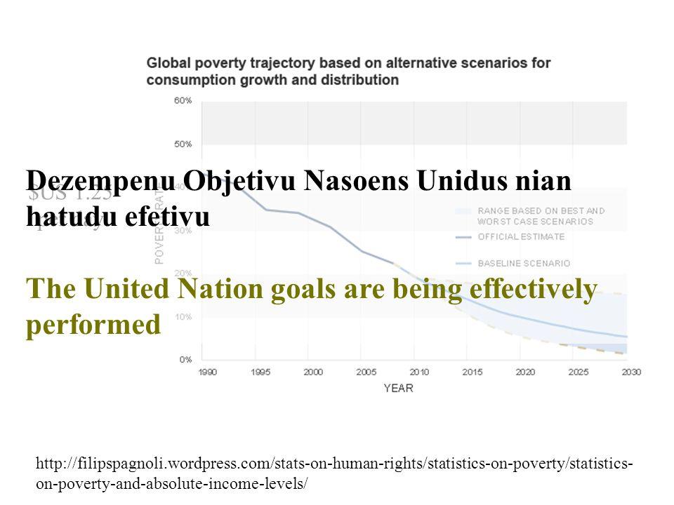 Dezempenu Objetivu Nasoens Unidus nian hatudu efetivu The United Nation goals are being effectively performed