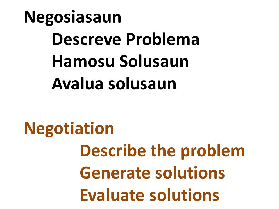 Negosiasaun. Descreve Problema. Hamosu Solusaun