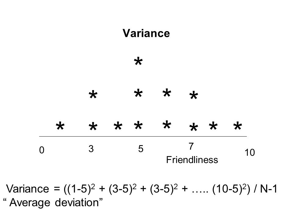 Variance * * * * * * * * • when we explain variance we are explaining why everyone in our sample did NOT get the same score.