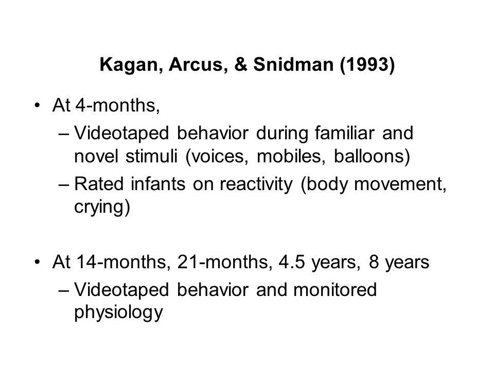 Kagan, Arcus, & Snidman (1993)