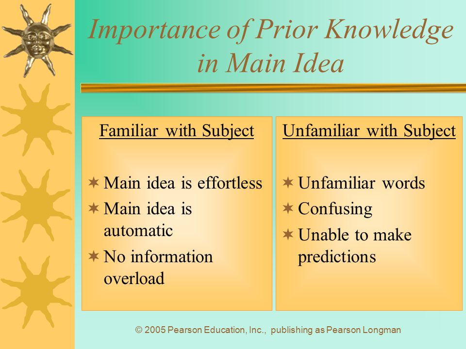 Importance of Prior Knowledge in Main Idea