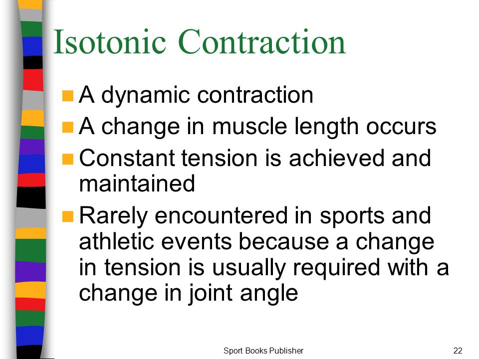 Isotonic Contraction A dynamic contraction