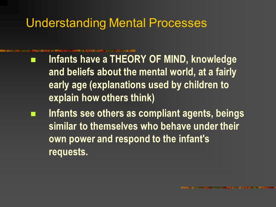 Understanding Mental Processes