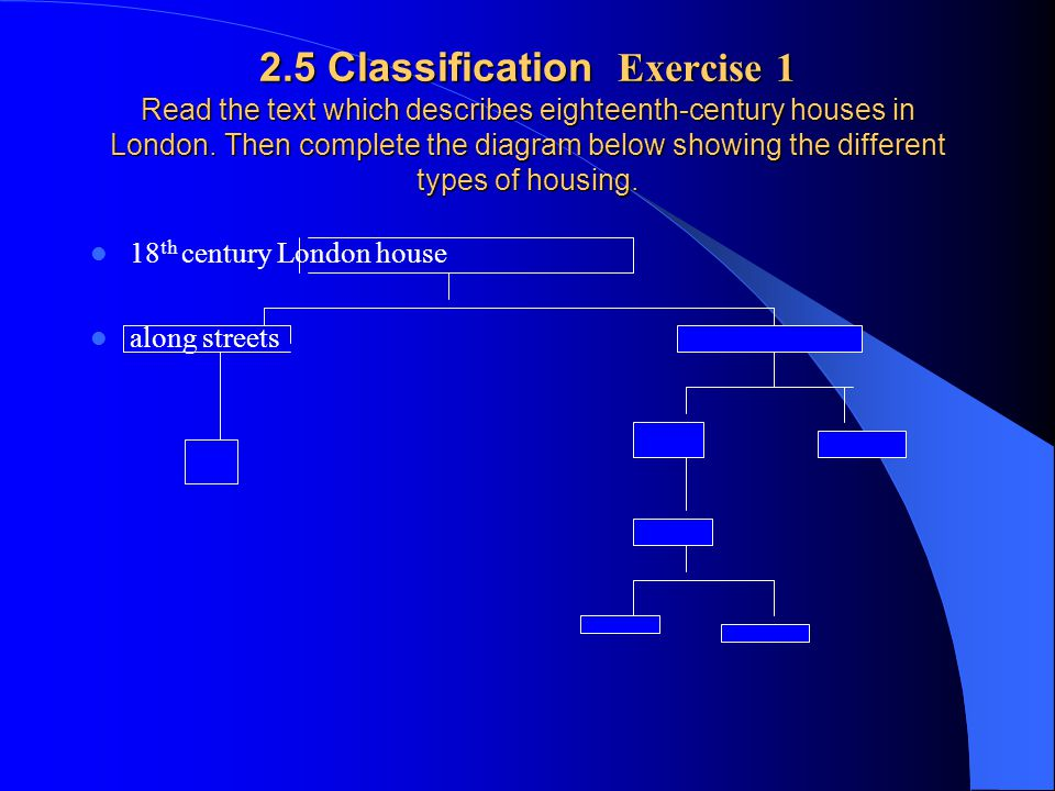 2.5 Classification Exercise 1 Read the text which describes eighteenth-century houses in London. Then complete the diagram below showing the different types of housing.