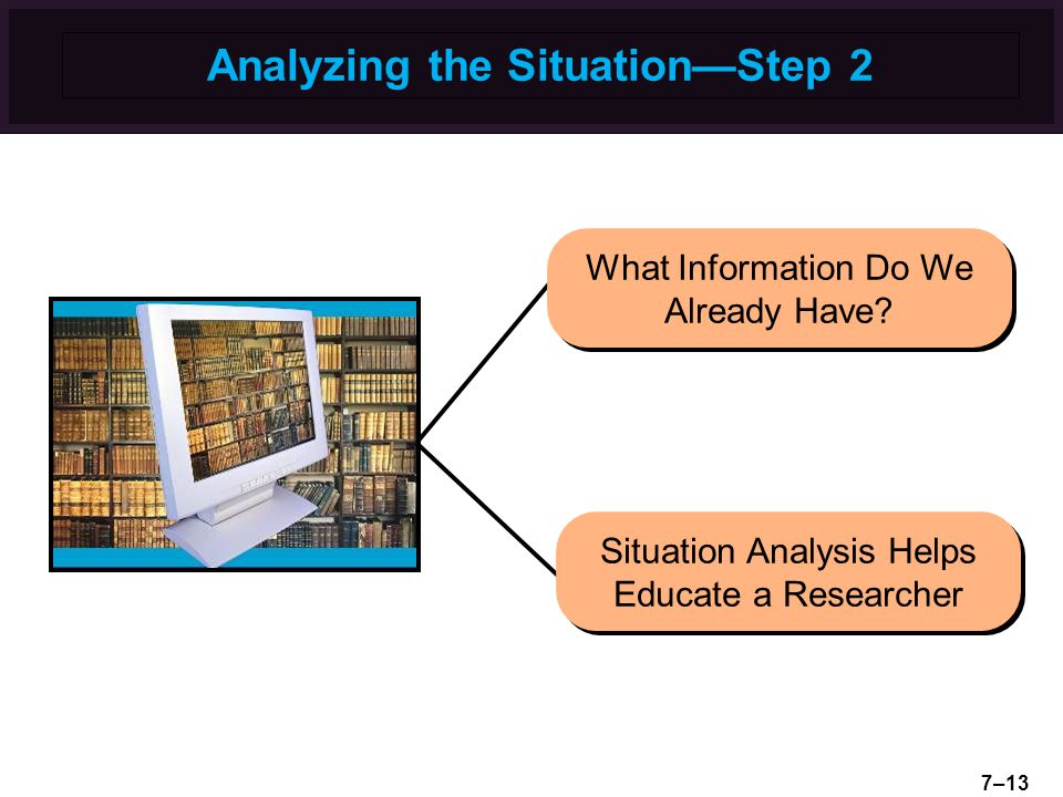 Analyzing the Situation—Step 2