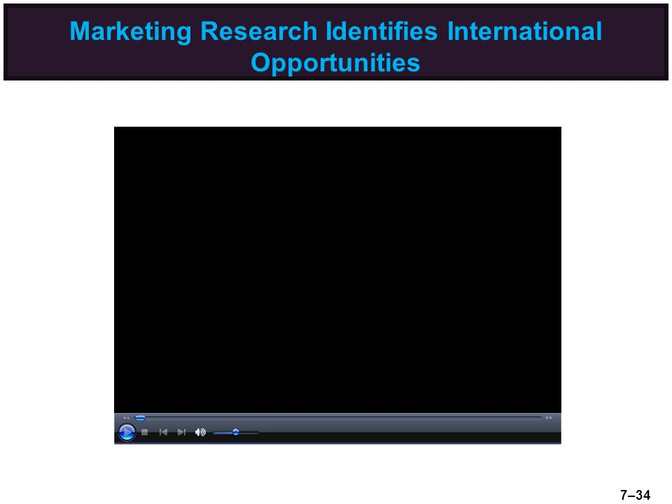 Marketing Research Identifies International Opportunities