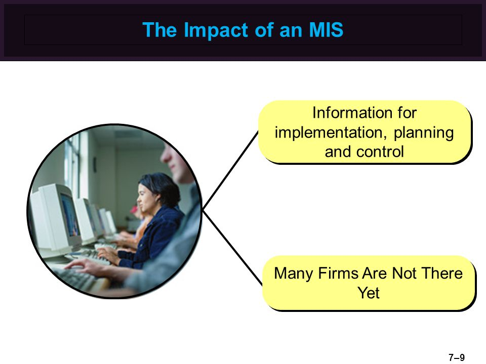 The Impact of an MIS This slide refers to material on pp. 169-170.