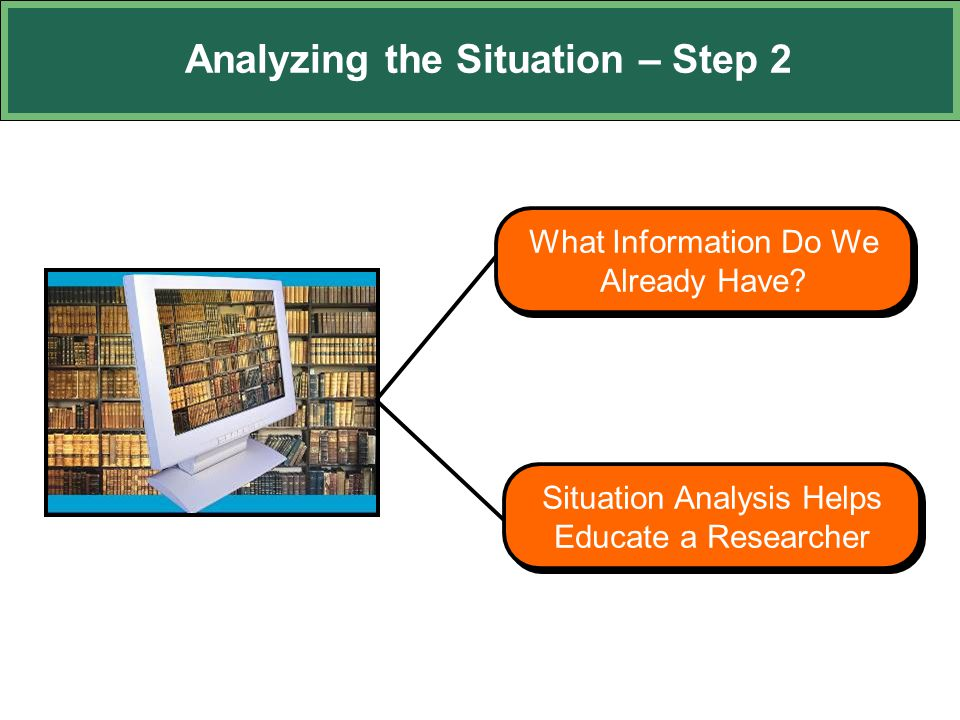 Analyzing the Situation – Step 2