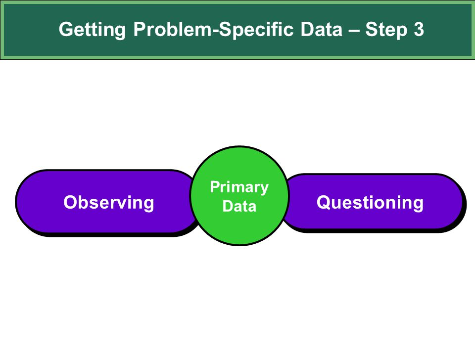 Getting Problem-Specific Data – Step 3