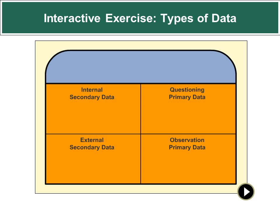 Interactive Exercise: Types of Data