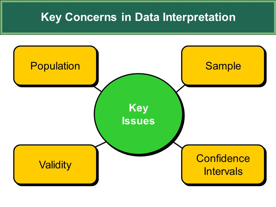 Key Concerns in Data Interpretation