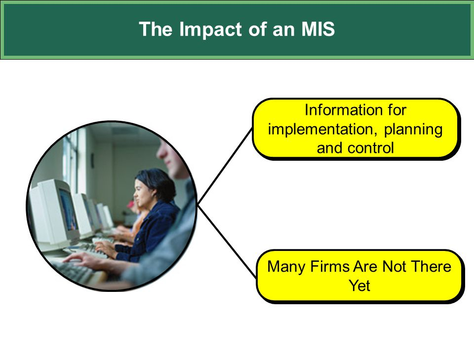 The Impact of an MIS This slide refers to material on pp. 204-205.