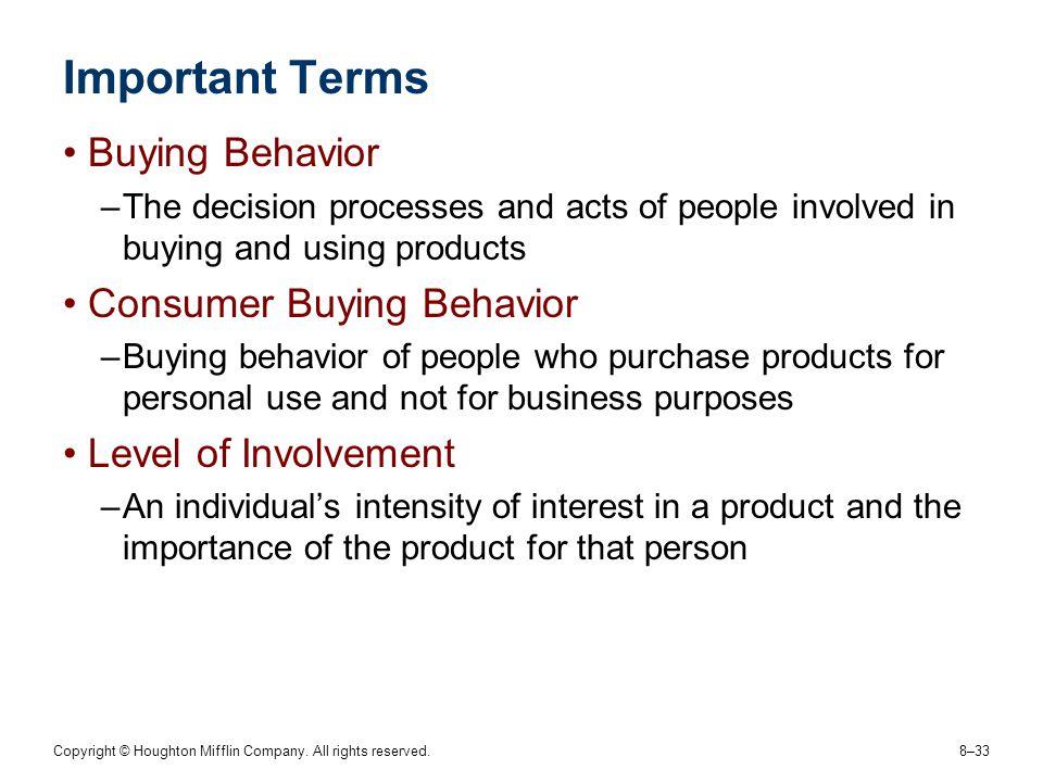 Important Terms Buying Behavior Consumer Buying Behavior