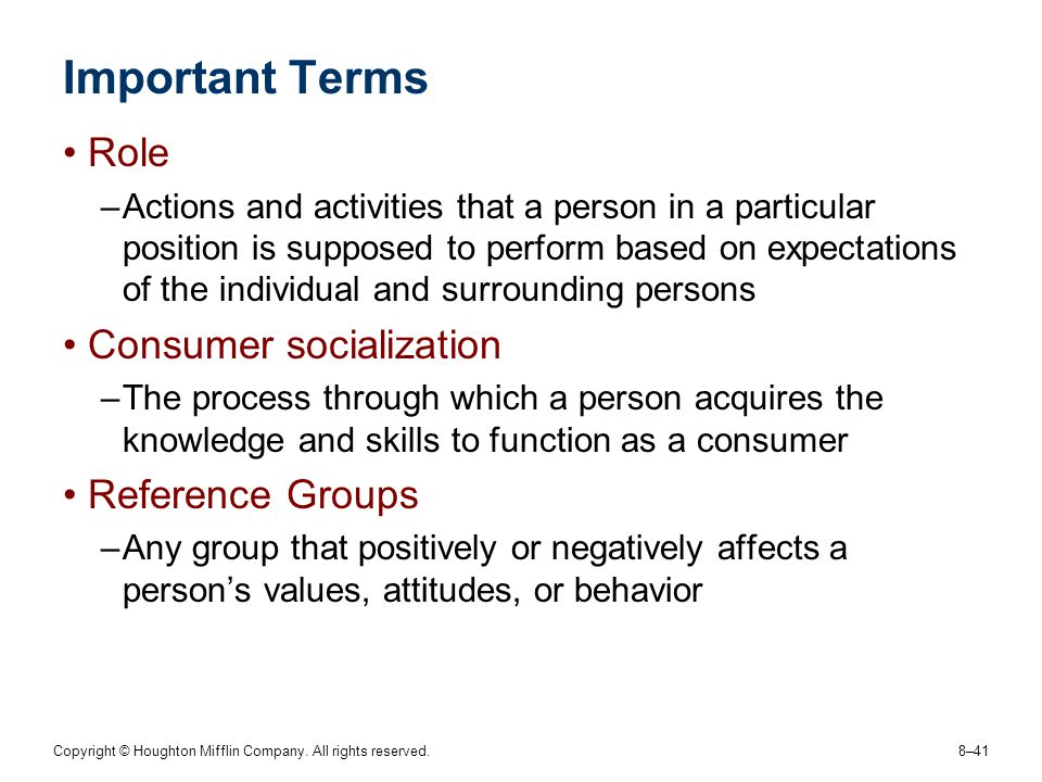 Important Terms Role Consumer socialization Reference Groups