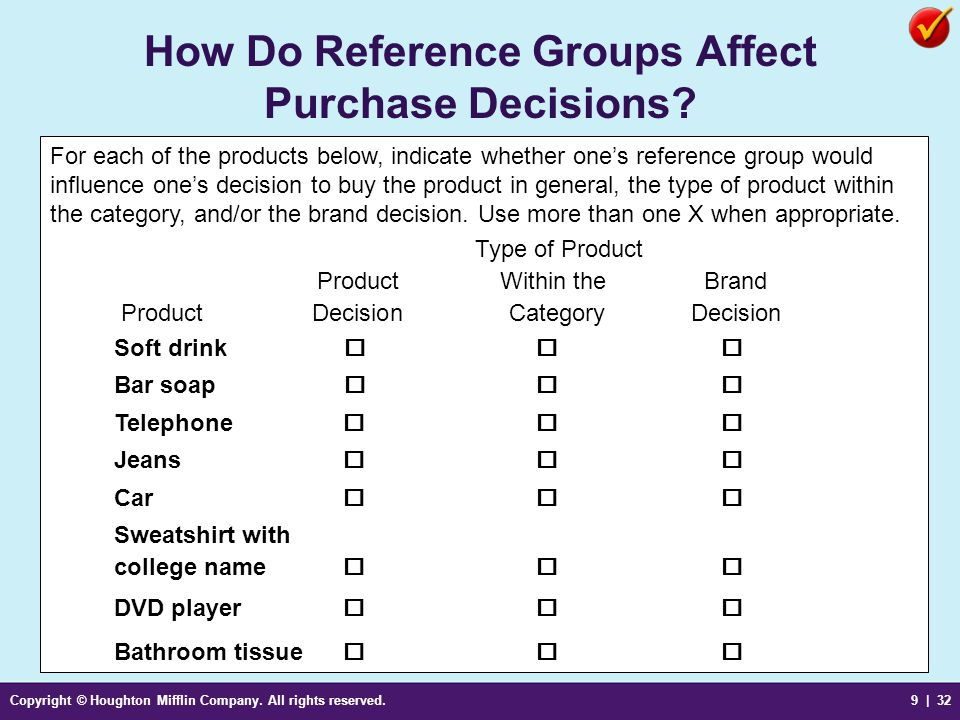 How Do Reference Groups Affect Purchase Decisions