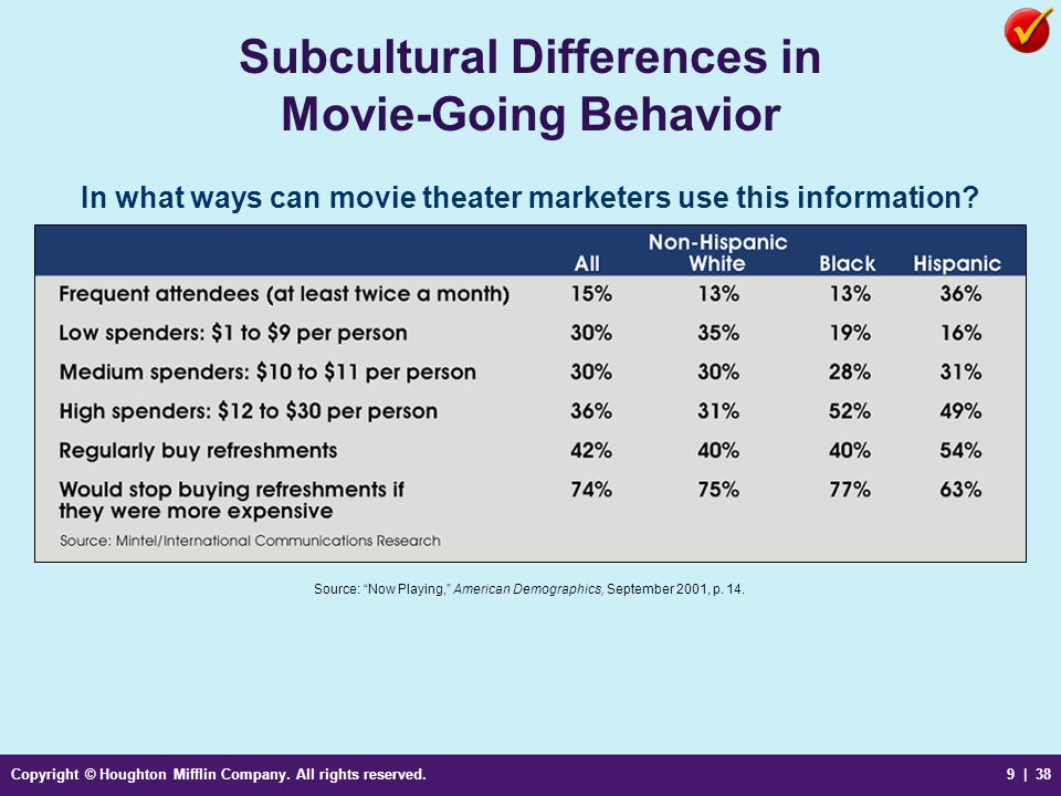 Subcultural Differences in Movie-Going Behavior