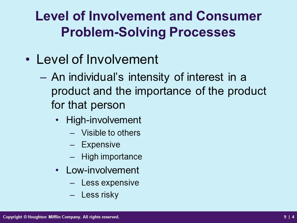 Level of Involvement and Consumer Problem-Solving Processes
