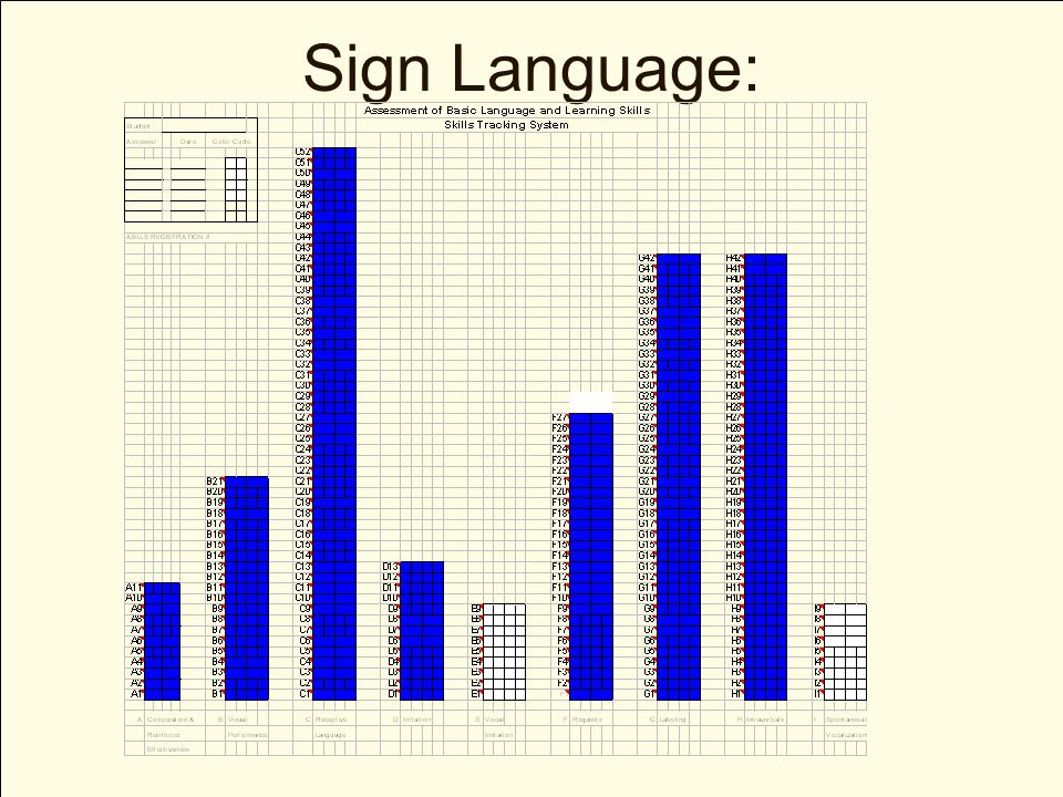 Sign Language: