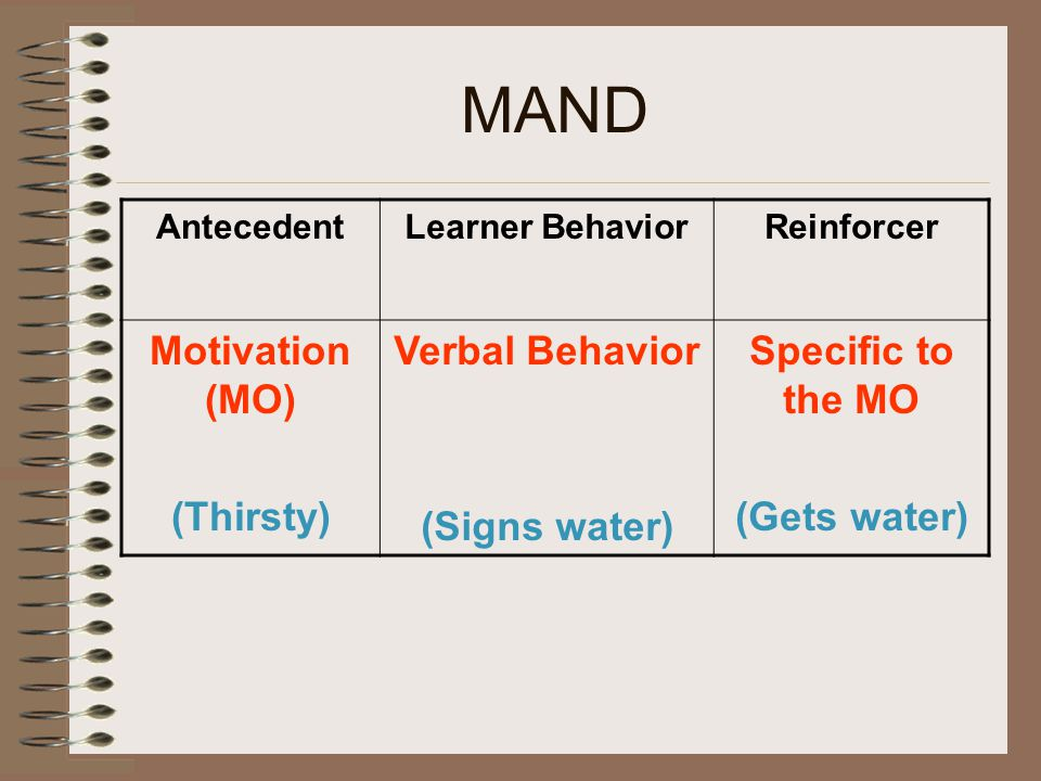 MAND Motivation (MO) (Thirsty) Verbal Behavior (Signs water)